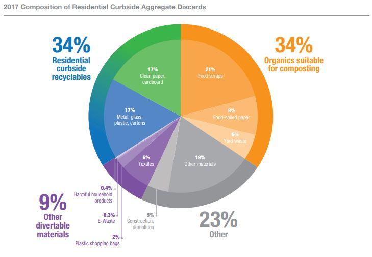 residential-chart_1