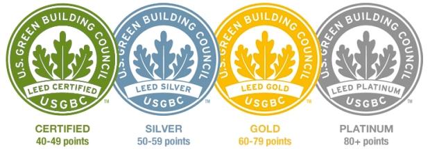 usgbc-logo-leadership-in-energy-and-environmental-design-leed-is-a-set-of-of-usgbc-logo