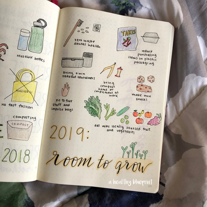 Cultivating More Eco-Friendly Habits in 2019